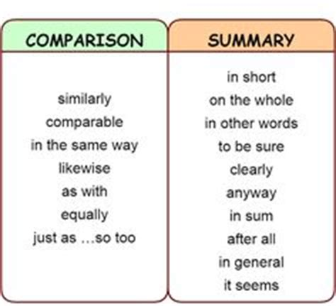 Connect words in essay